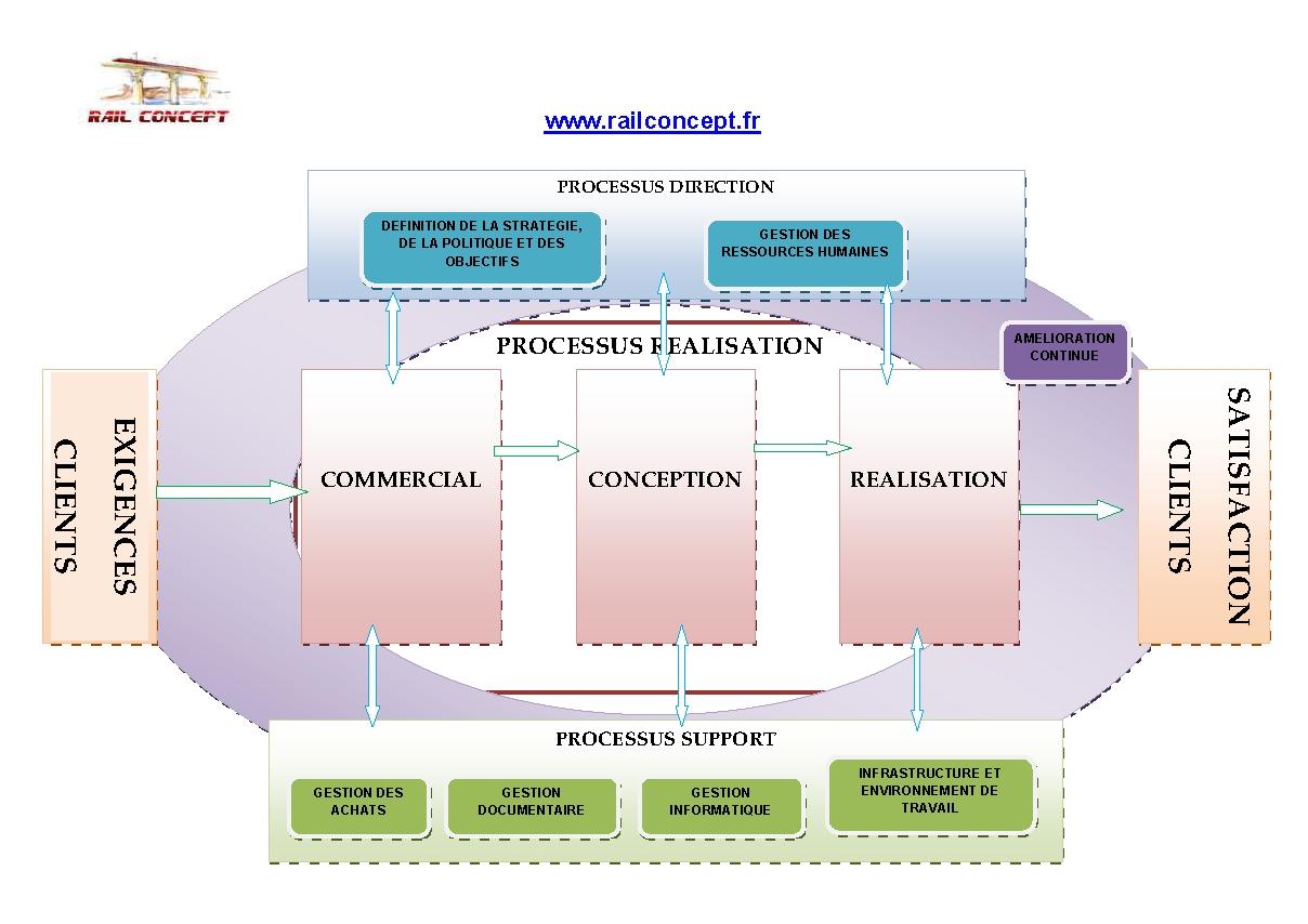 Comment faire une cartographie des risques for Service aux entreprises exemple
